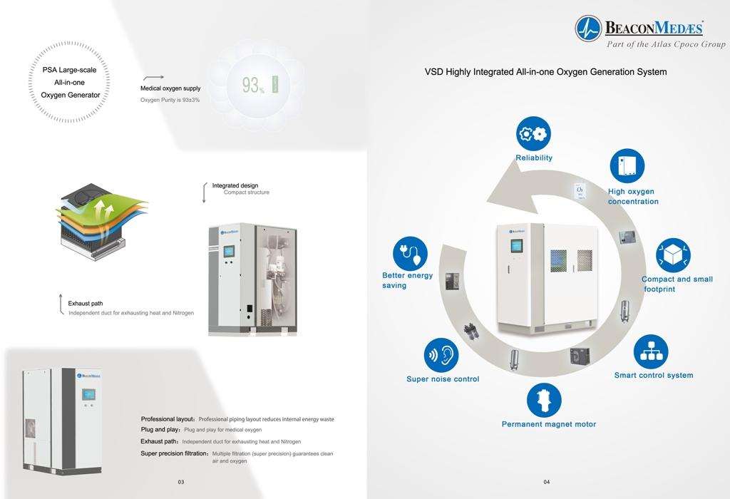 Generator Oksigen mini untuk ruang Isolasi Covid 19